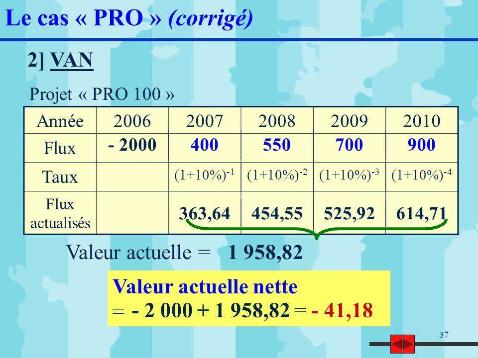Le cas « PRO » (corrigé) 2] VAN Valeur actuelle = 1 958,82